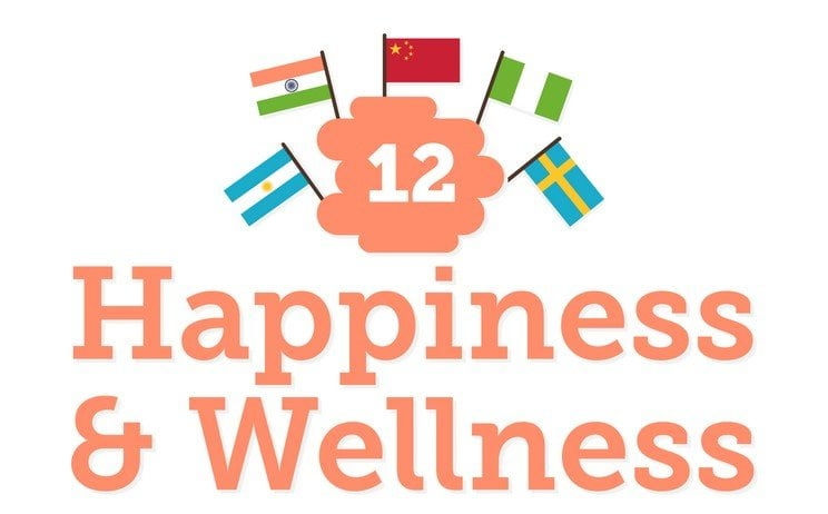 Happiness And Wellness Practices