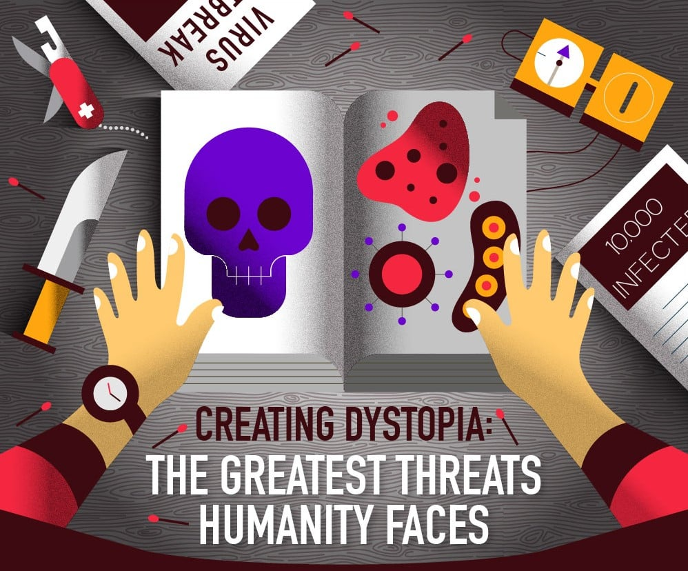 Humanity Greatest Threats Infographic