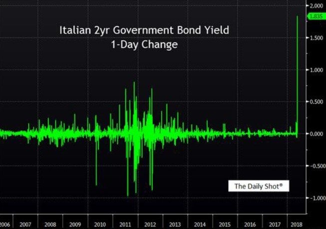 Shadow Economy - The Italian Job