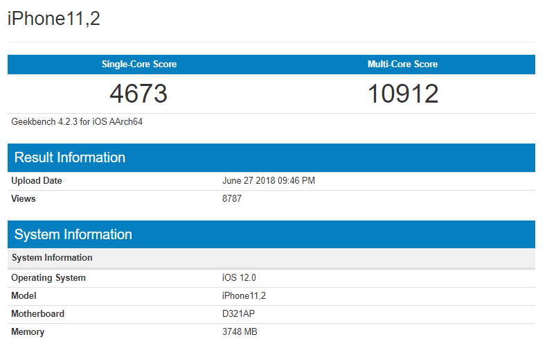 iPhone XI Geekbench