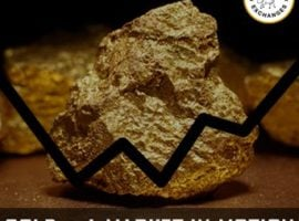 Gold – A Market in Motion