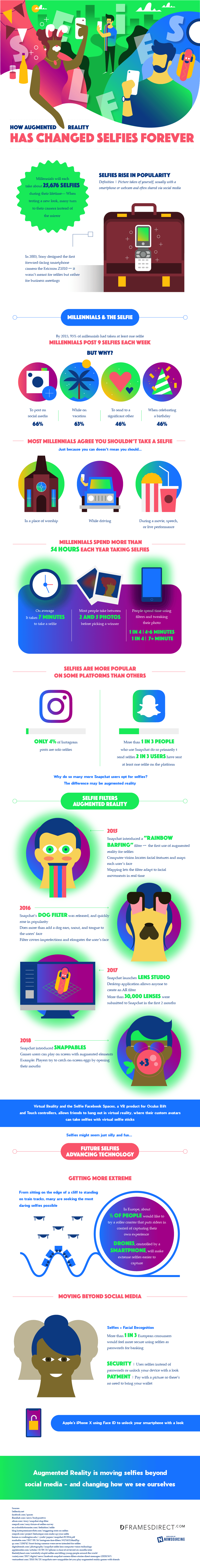 Augmented Reality Filters