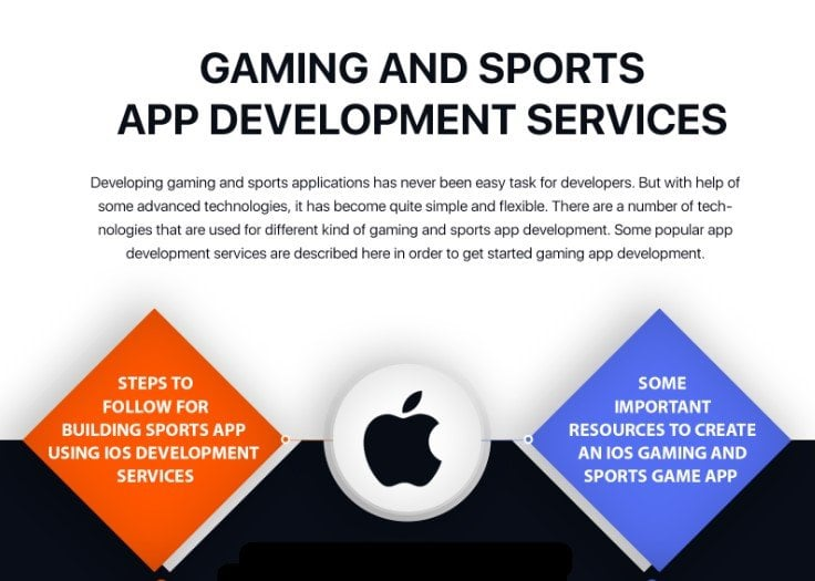 Gaming And Sports Application Development Services