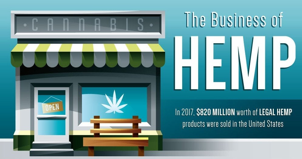 The Business Of Hemp legal hemp