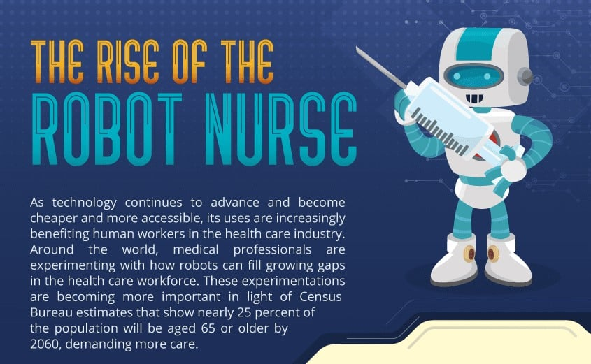 The Rise Of The Robot Nurse