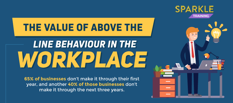 Above The Line Behavior In The Workplace