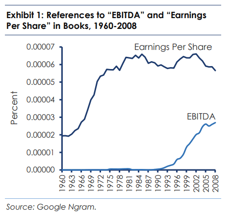 ev ebitda what s the point rh valuewalk com