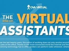 The Explosion Of The Virtual Assistant Industry [INFOGRAPHIC]