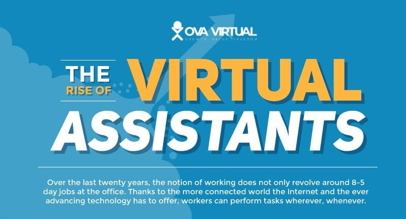 The Rise Of Virtual Assistants
