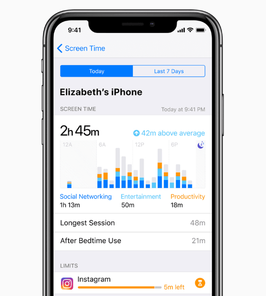iOS 12 Screen Time Restrictions