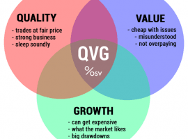 Do Value And Growth Stocks Exist?