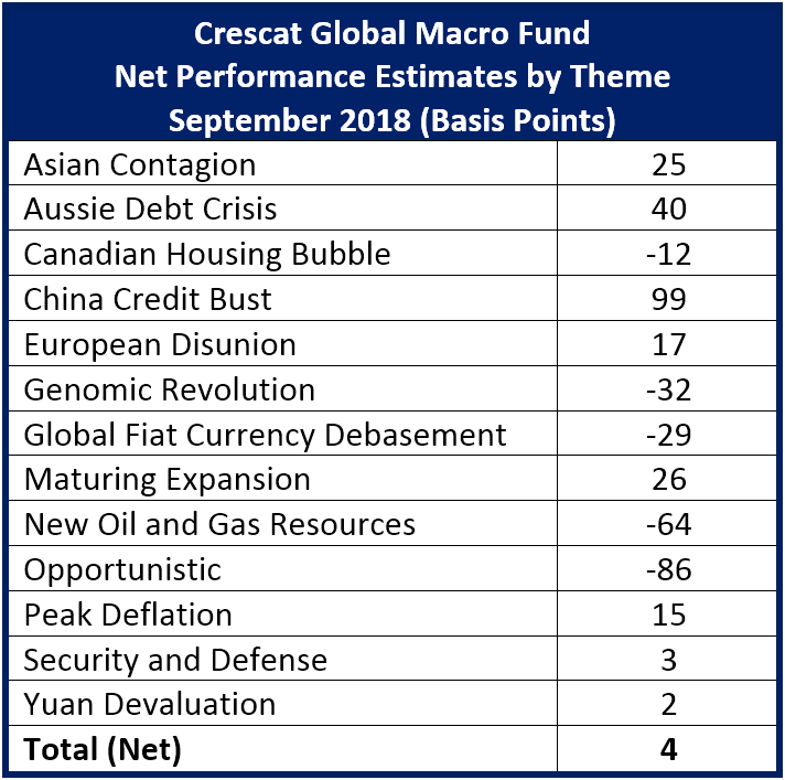 Crescat Capital Commentary