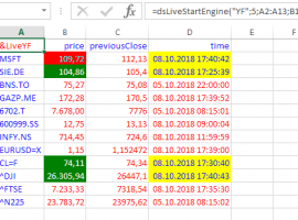 Live Market Data In Excel? Definitely Yes!