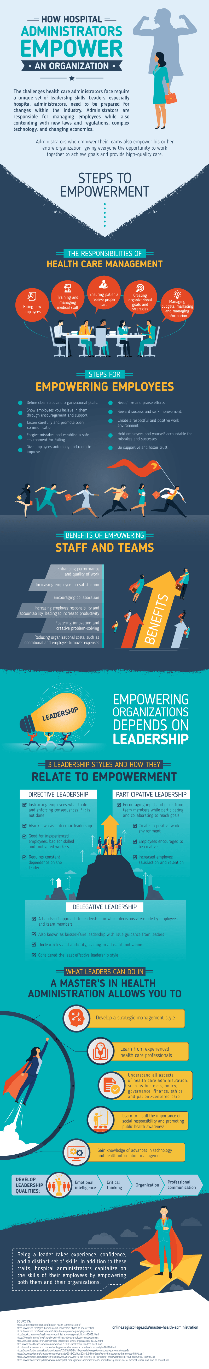 How To Empower Your Organization Empowering Leaders