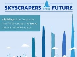 Spooky Building: The Biggest Skyscrapers Of The Future And Their Curse [INFOGRAPHIC]