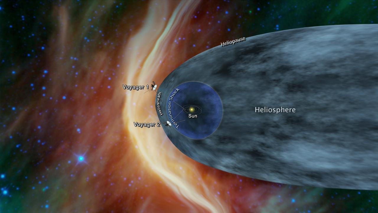 NASA's Voyager 2 Edge Of The Solar System