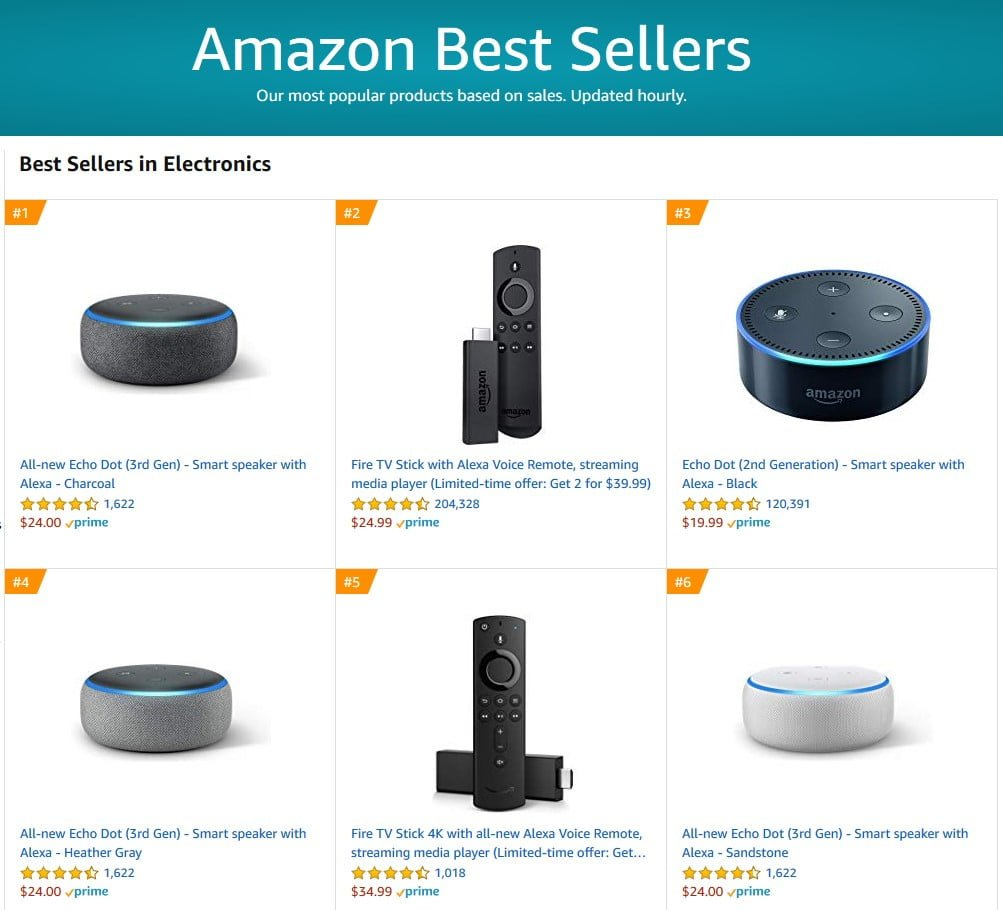 Amazon Electronics Best Sellers