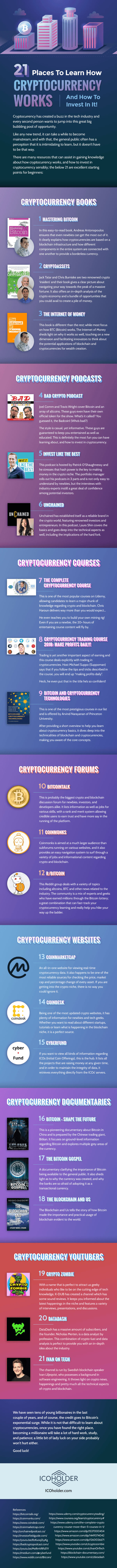 21 Places to Learn How Cryptocurrency Works