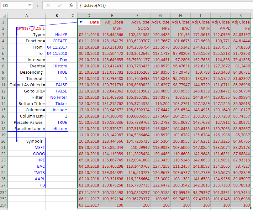 Stock Performance Multiple Curves