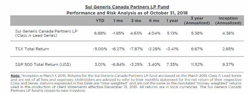 Sui Generis Canada Partners LP Oct 2018