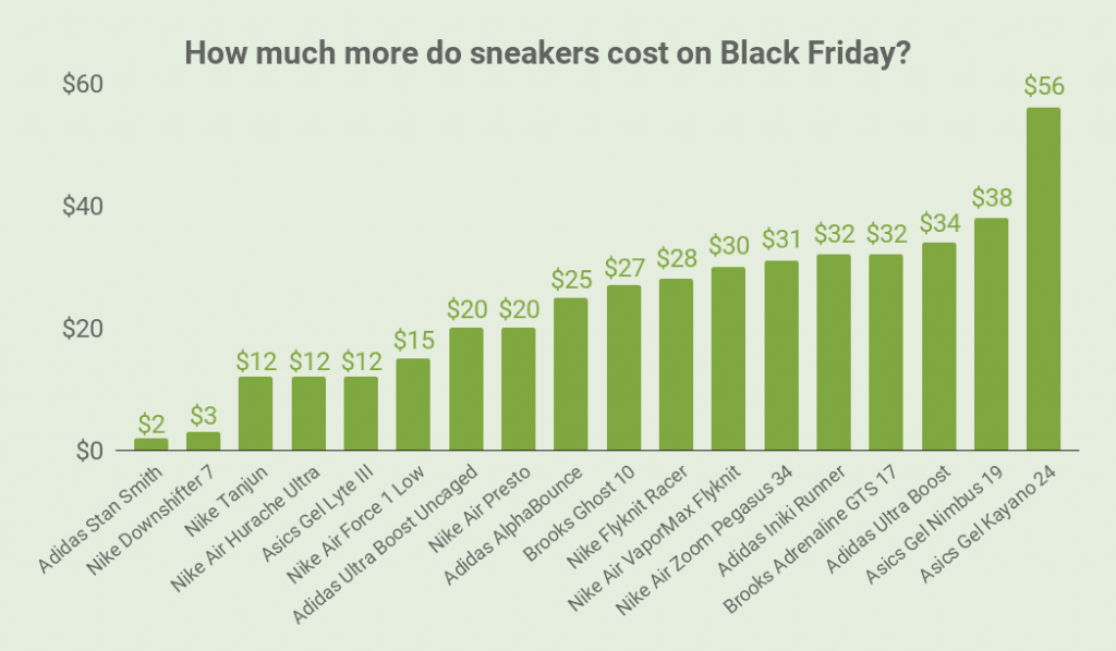 sneakers on black friday