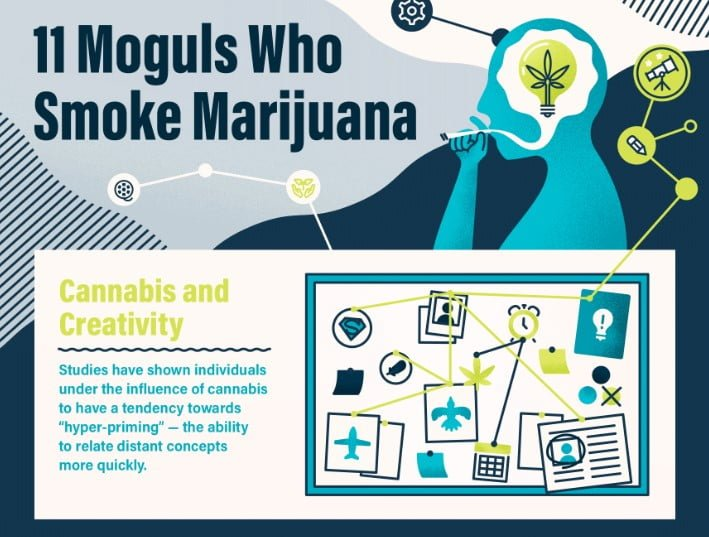 marijuana legalization moguls who smoke marijuana