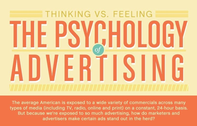 Advertising And Psychology Buying Behavior