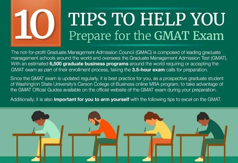 Crush GMAT Perfect Score