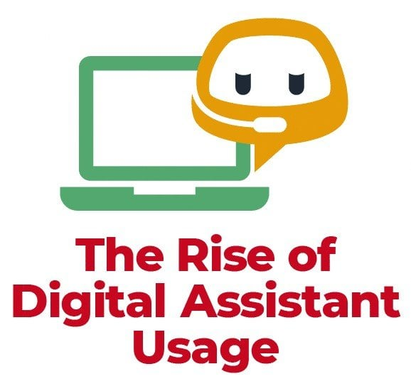 Virtual Digital Assistant Usage