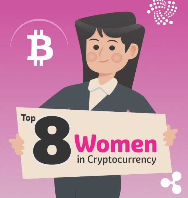 Women In Cryptocurrency F