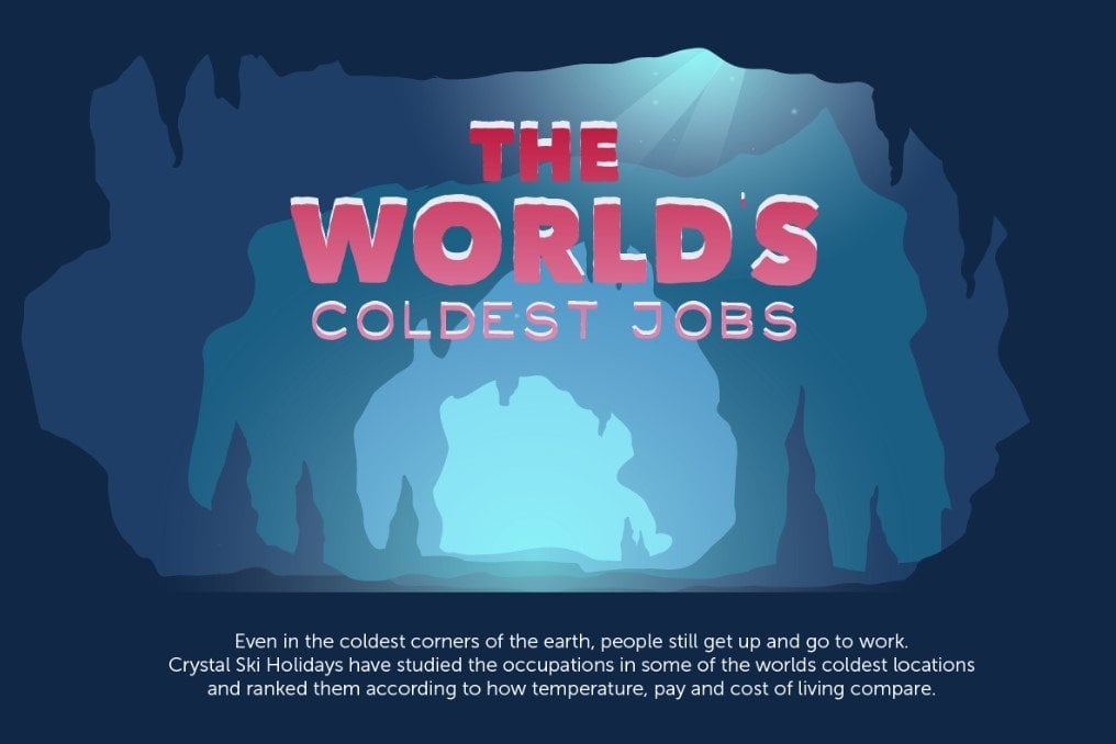 12 Coldest Jobs In The World