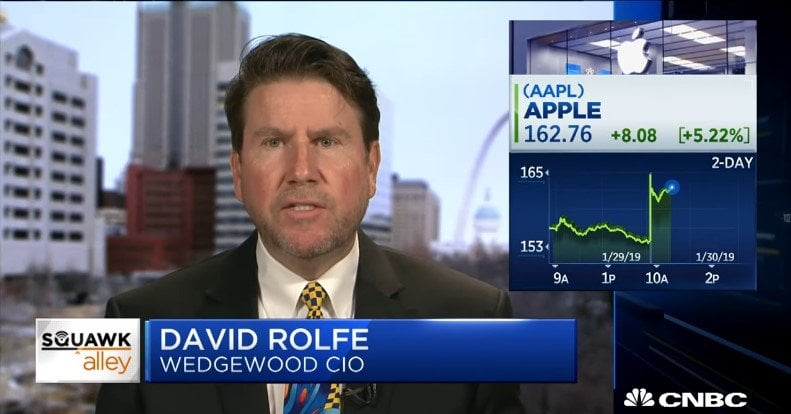 David Rolfe significant reset of earnings expectations