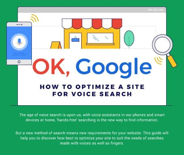 Voice Search Future Online Commerce