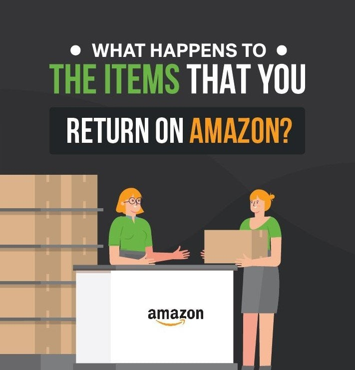 What Happens To The Products That You Return On Amazon