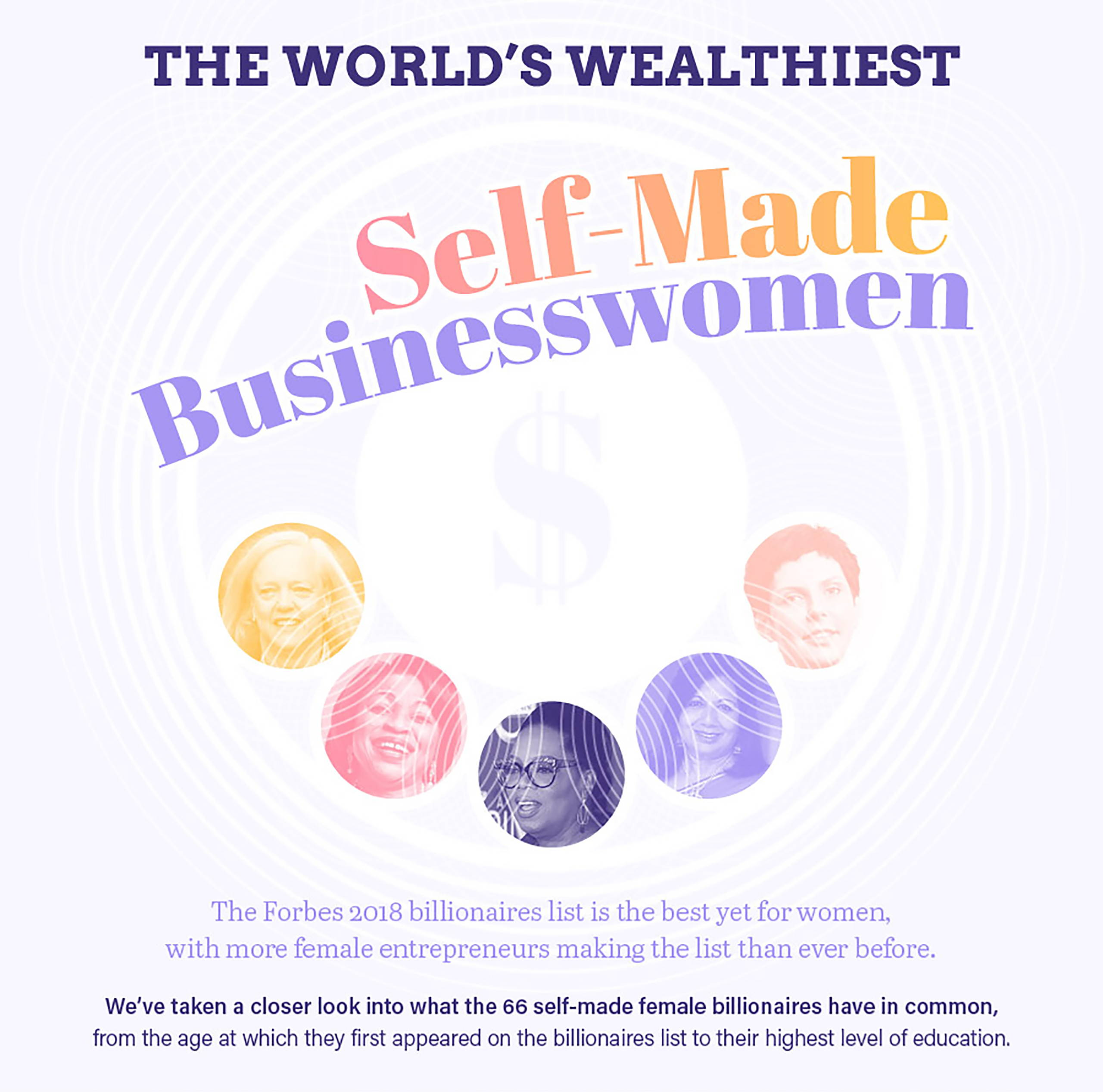 World's Richest Women