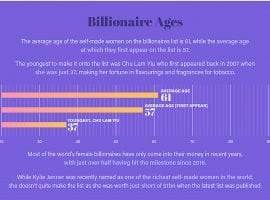 The World's Richest Women – What Do They Have In Common?