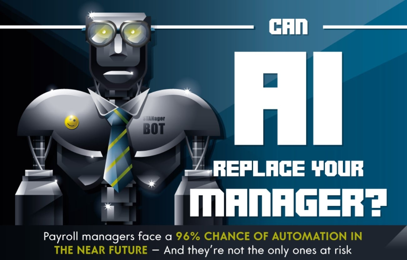 Artificial Intelligence Replace Your Manager