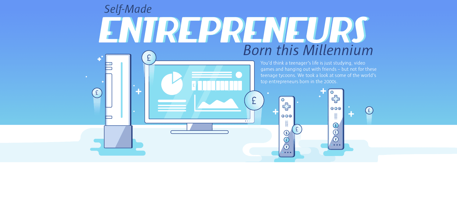 Self-Made Entrepreneurs Born This Millennium