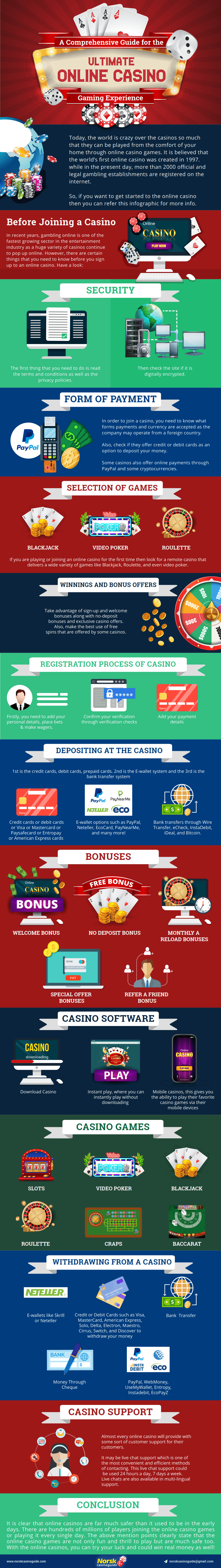 Ultimate Online Casino Gaming Experience