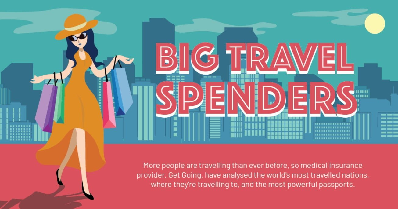Big Travel Spenders
