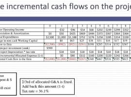 Session 12: Investment Returns – Earnings To Incremental Cash Flows