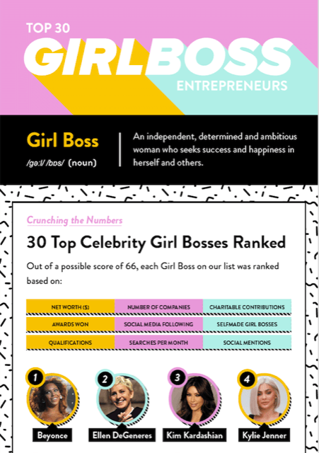 30 female entrepreneurs