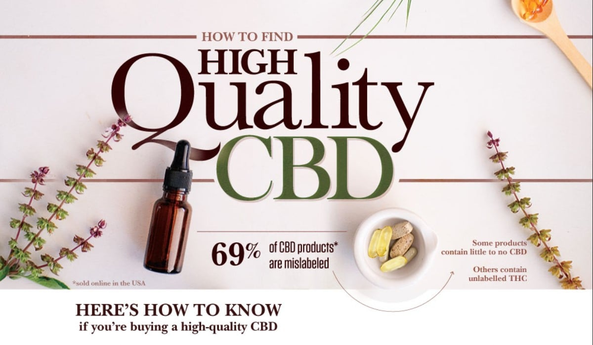 High Quality CBD Products