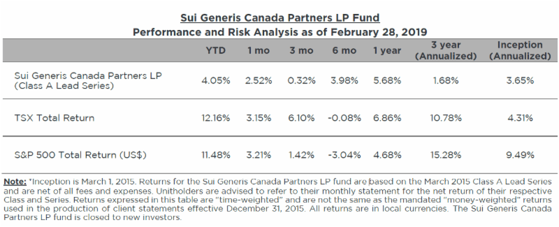 Sui Generis Canada Partners February 2019