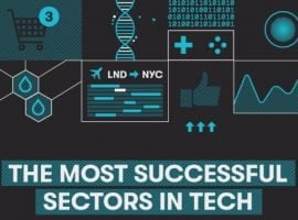 The Top 10 Most Successful Sectors In Tech