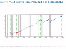 How Far Is The Next Recession? Experts Debate Yield Curve Inversion