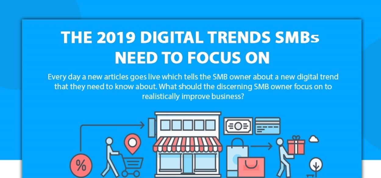 Digital Trends SMBs