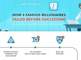 How 6 Famous Billionaires Transformed Their Failure To Success
