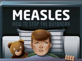 Stopping The Measles Outbreak:  What You Need To Know About MMR
