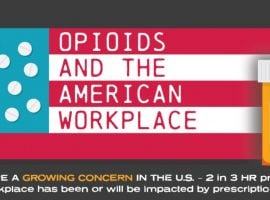 Can Employers Help Stop The Opioid Crisis? [INFOGRAPHIC]